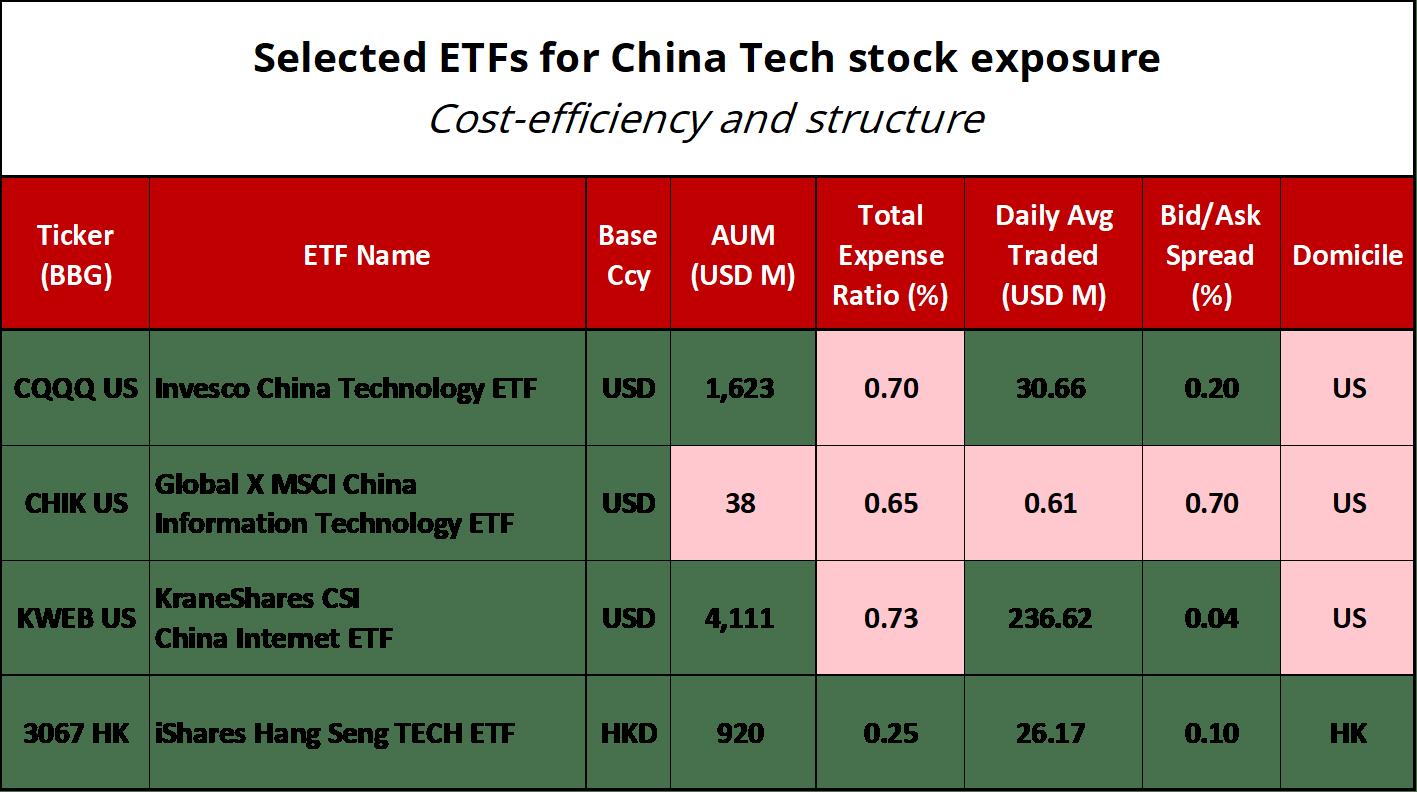 srcset=https://i2.wp.com/theinvestquest.com/wp-content/uploads/China-ETF-cost-efficiency.png?w=1417&ssl=1