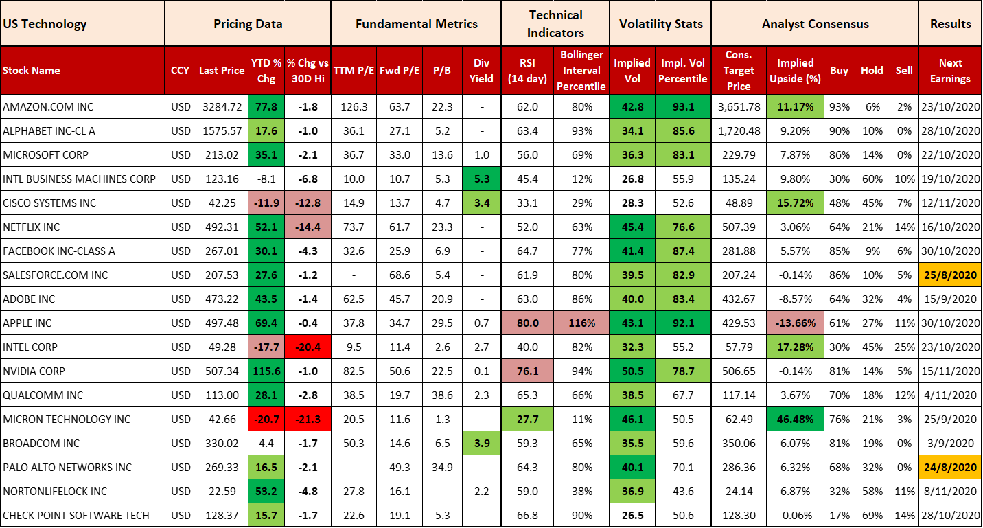 Stock Watchlist - The Invest Quest