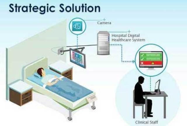 Hospital-Monitoring-System