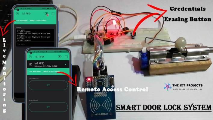 IoT based RFID smart door lock system using NodeMCU