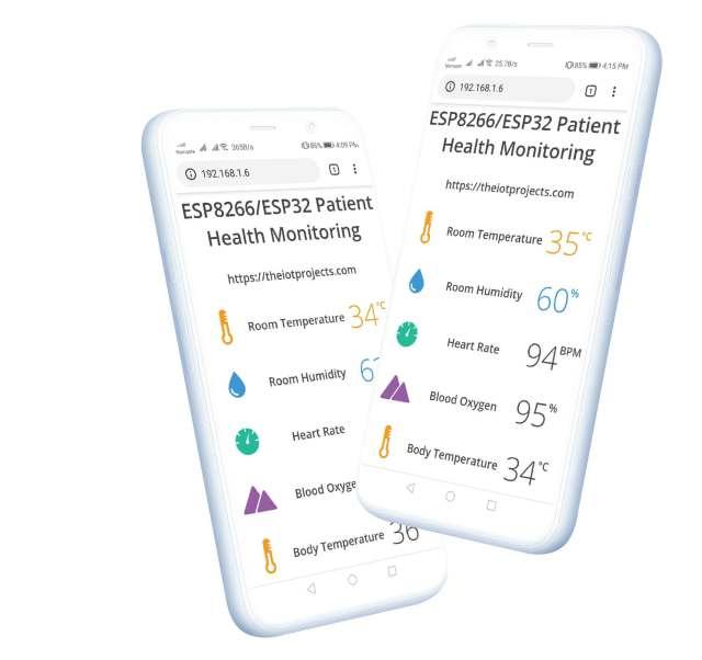 Patient Health Monitoring using ESP8266-ESP32 Web Server