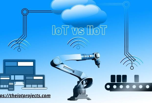 IoT vs IIoT -Internet of Things (IoT) vs Industrial Internet of Things (IIoT) and it's protocols