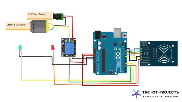 Circuit Diagram of RFID Master Card Door Lock System Using Arduino