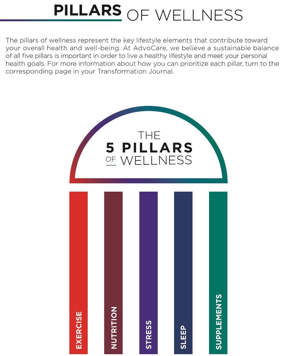 Keys to Great Health in 2019 & Beyond! - The Iowa Standard