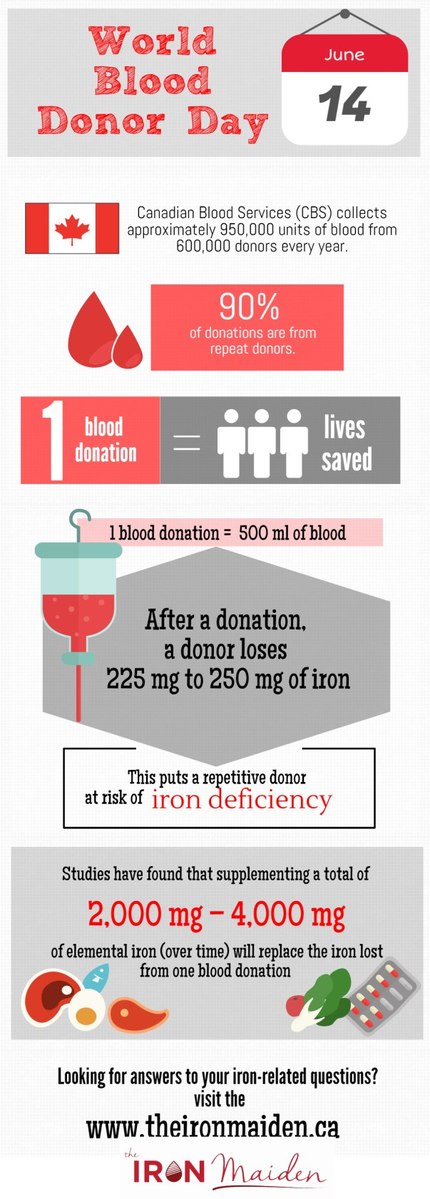 Blood Donation Day June 14 (IronMaiden Website)