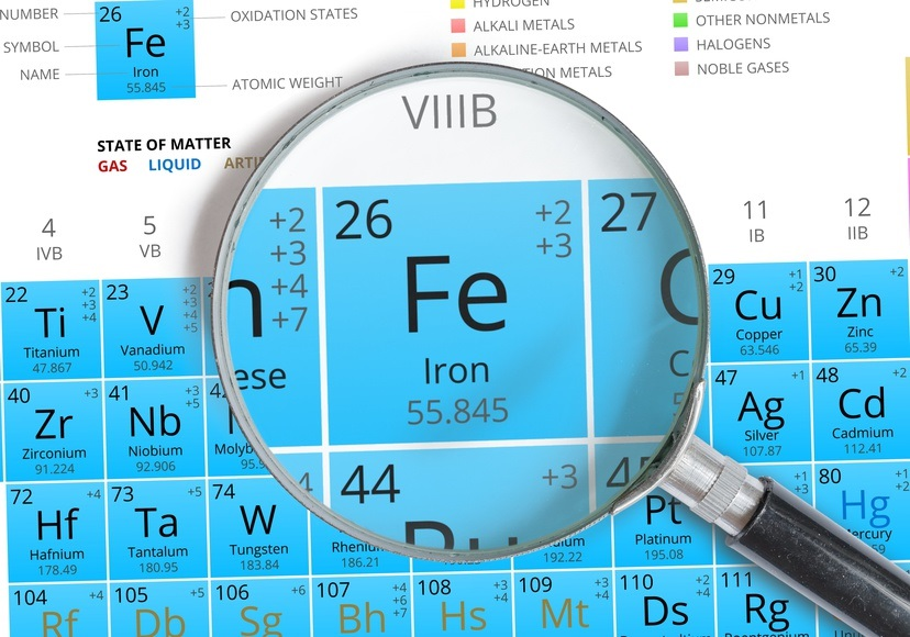 Iron Symbol Fe Element Of The Periodic Table Zoomed With Mignifier