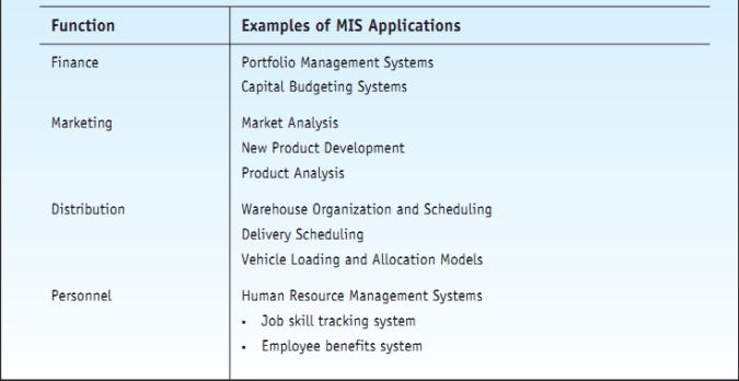 AN Information System Framework