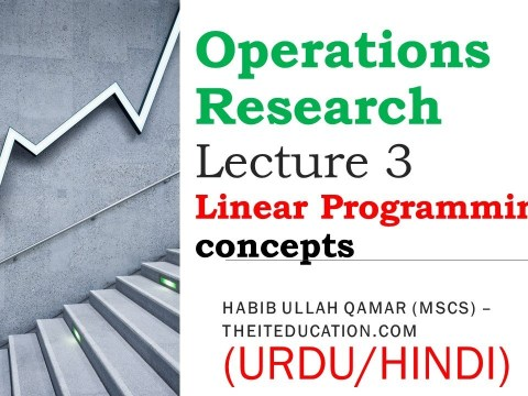 Linear Programming in URDU - Hindi - Mth601 Short Lectures - Operations Research