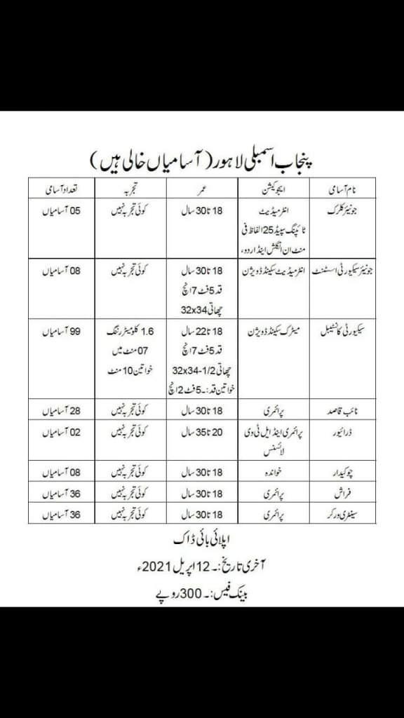 Punjab Assembly Lahore Jobs advertisement 2021