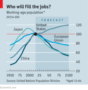 Economist_Buttonwood - who will fill the jobs_7-23-16