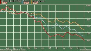FT_Italian banks bad debt fears_7-4-16