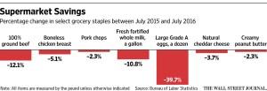 WSJ_Food price deflation_8-29-16