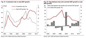 ValueWalk_China debt-to-GDP options_9-18-16