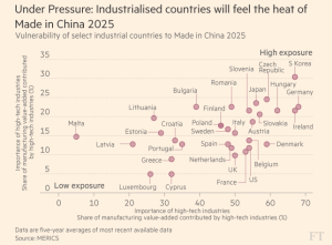 ft_industrial-countries-under-pressure-from-china-tech-rise_12-13-16