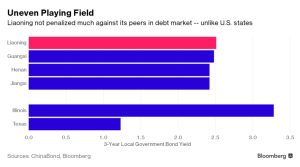 bloomberg_china-municipal-bonds-uneven-playing-field_2-12-17