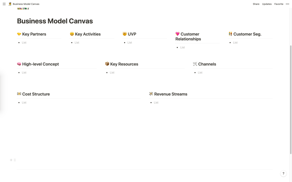 Notion Business model canvas