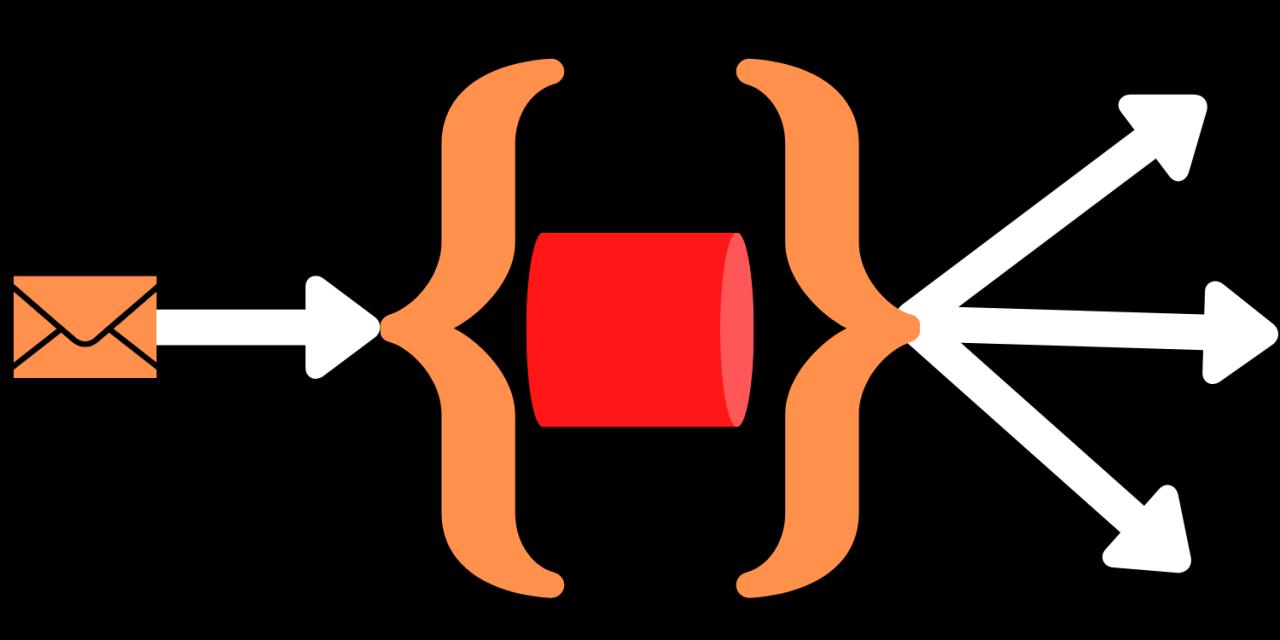 Serverless Eventing: Modernizing Legacy Streaming with Kafka