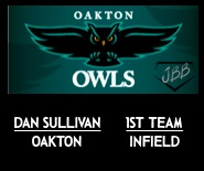 Dan Sullivan Card