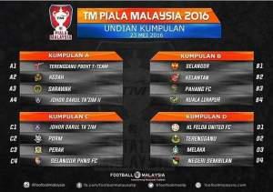 Keputusan undian piala malaysia 2015