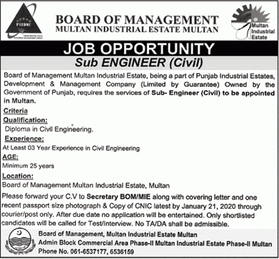 Board of Management Jobs 2020
