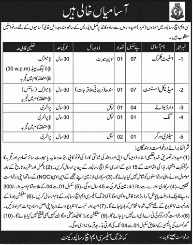Combined Military Hospital Risalpur Jobs 2020