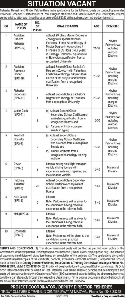 Fisheries Department KPK Jobs 2020