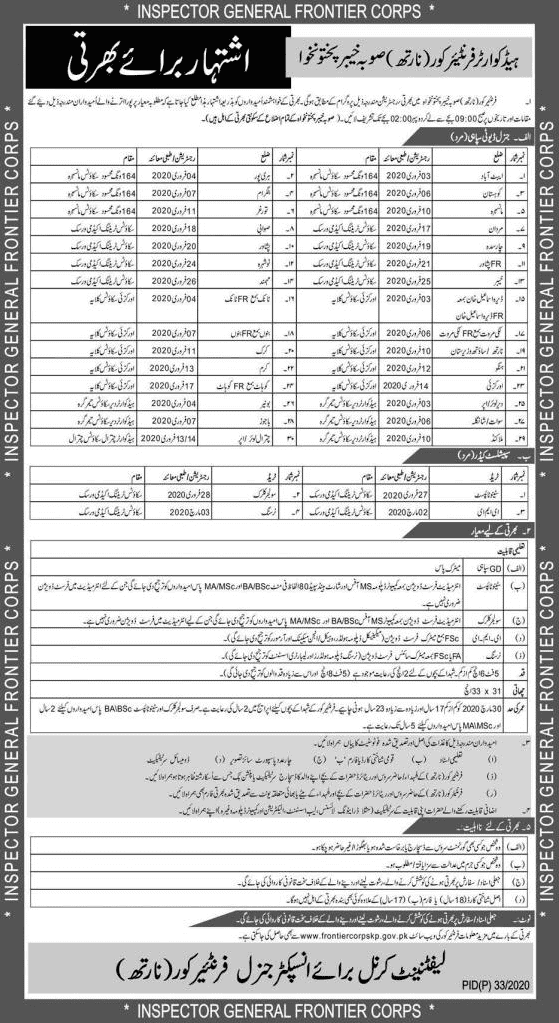 Pakistan Army Civilian Jobs 2020