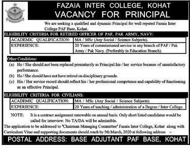 Fazaia Inter College Jobs 2020