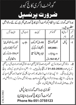 Government Degree College Jobs 2020