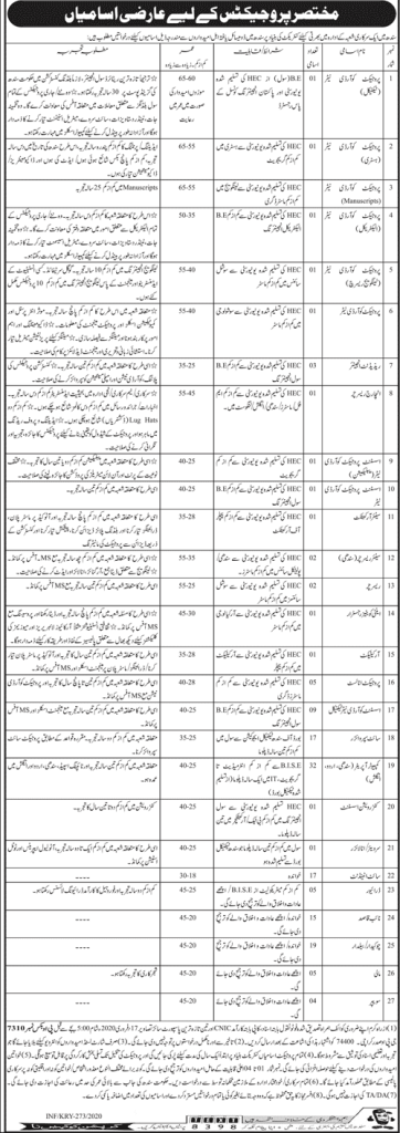 Government Department Jobs 2020