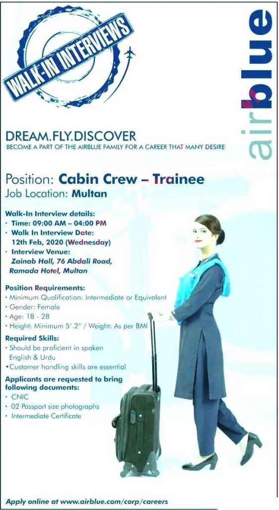 Pakistan Air Blue Jobs 2020