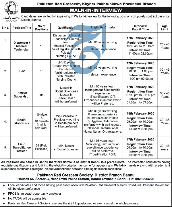 Pakistan Red Crescent Jobs 2020