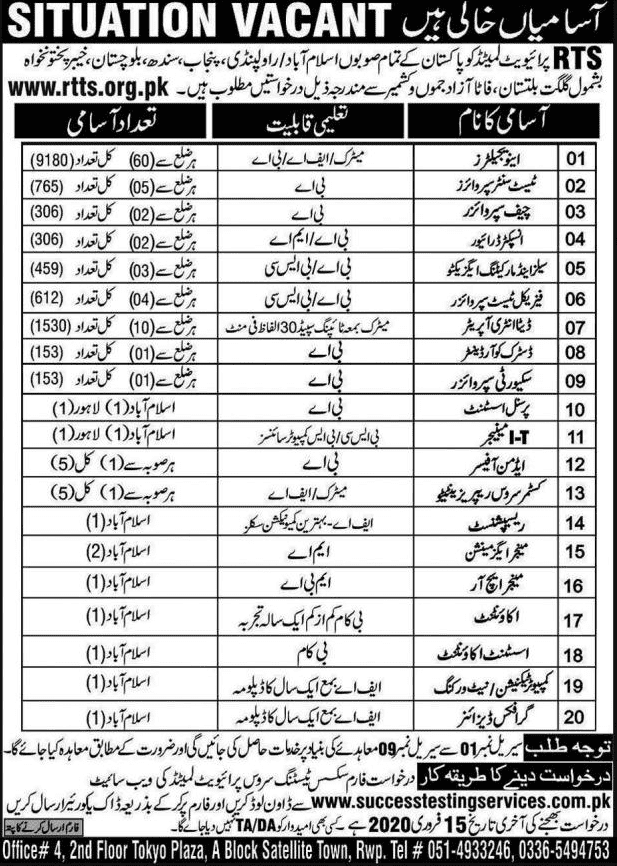 RTS Private Limited Jobs 2020