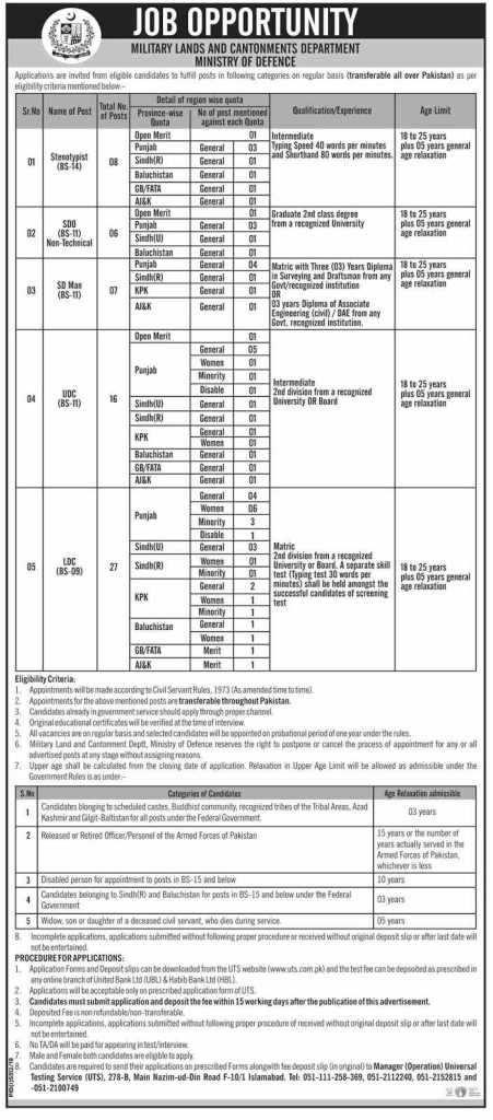 Military Lands Cantonment Jobs 2020