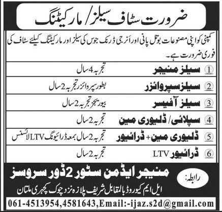 Private Company Multan Jobs 2020