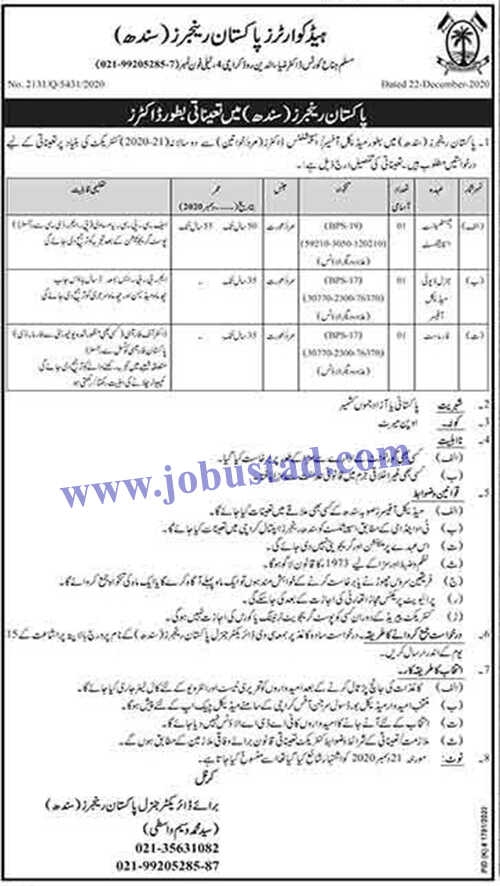Pakistan Rangers Jobs 2021