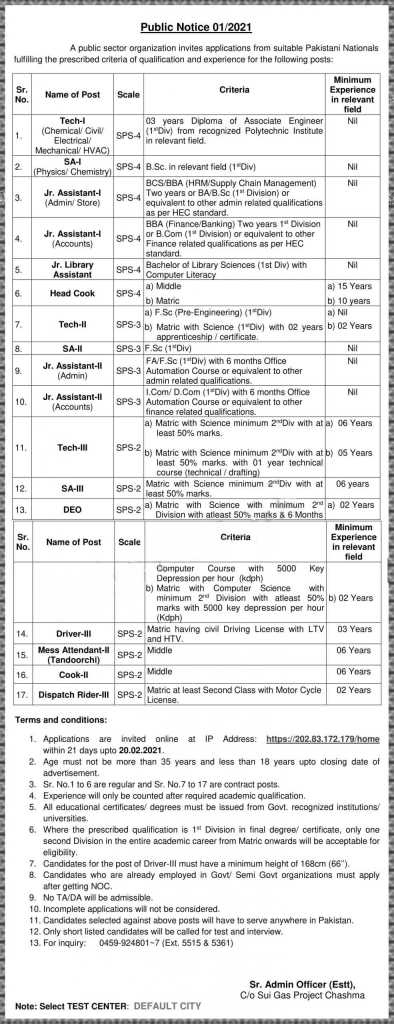 Sui Gas Department Jobs 2021