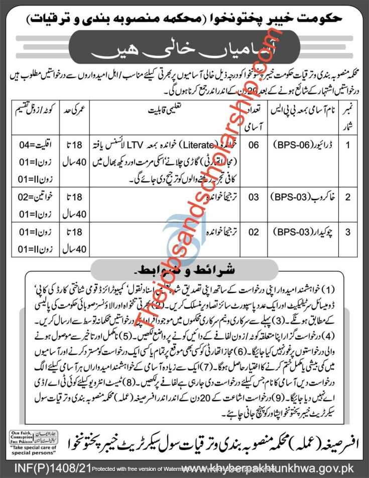 Government of KPK Jobs 2021