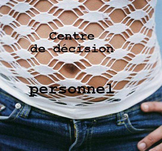 prise de décision, conseiller interne, guidance personnelle