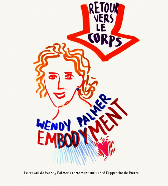 facilitation-graphique-17042014-embodyment