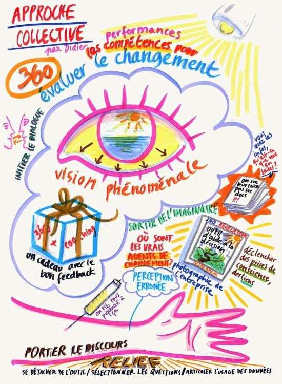 facilitation-graphique-rh-coaching-13