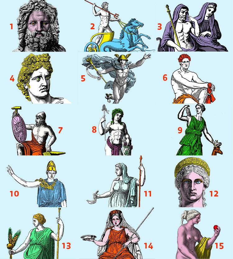 MytheMe : les quinze dieux et déesses