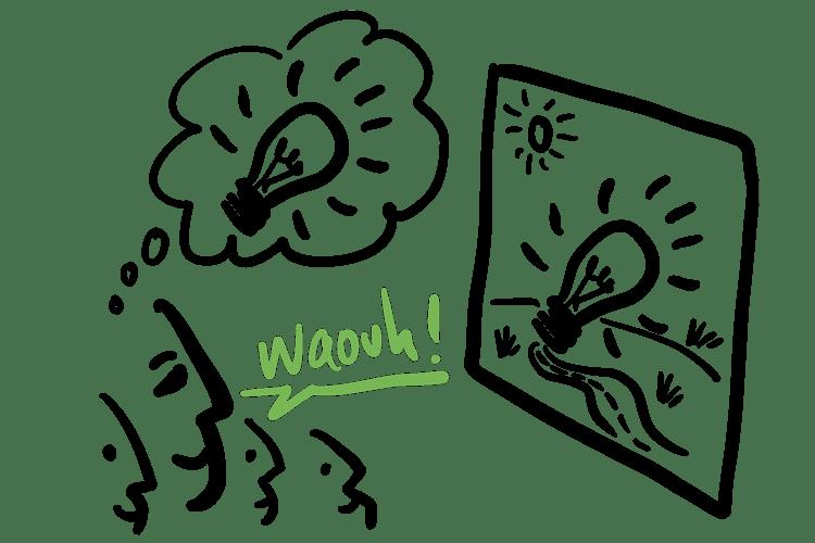 facilitation graphique, sketchnoting, scribing, dessin, live, séminaire, réunion, brainstorming, impact, créativité, engagement