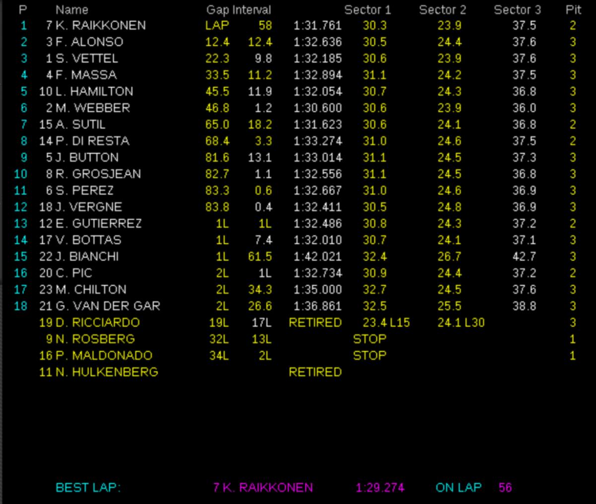 2013 Australian Grand Prix Results