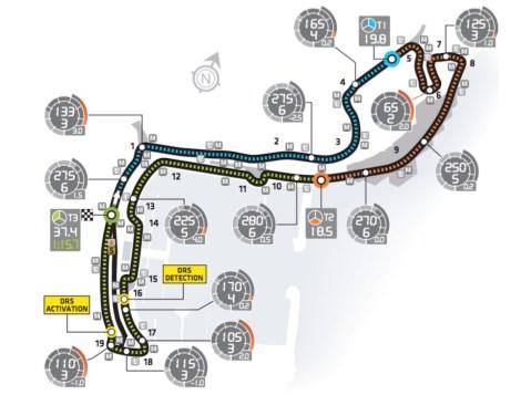 Monaco Circuit © 2013 FIA