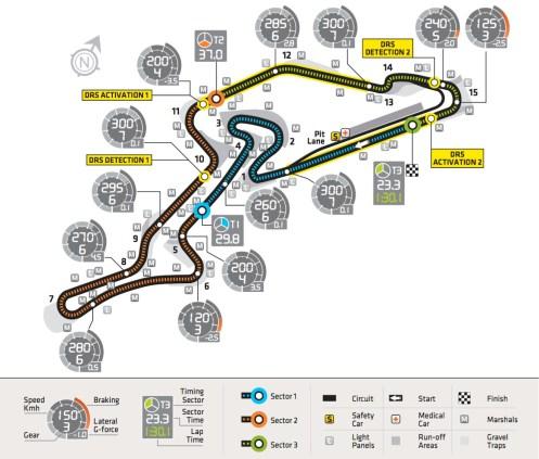 Nurburgring Profile © FIA