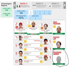 Monza 2013 - Scherzingers Rejects1