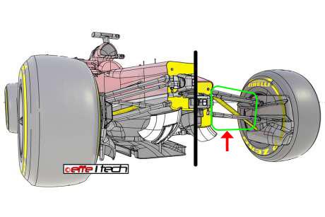 pull rod - push rod comparison