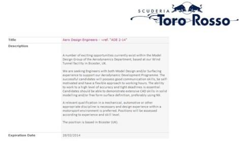 Aero Design Engineers Toro Rosso ad