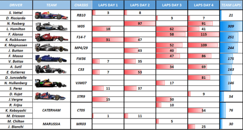 Jerez Test Analysis 1